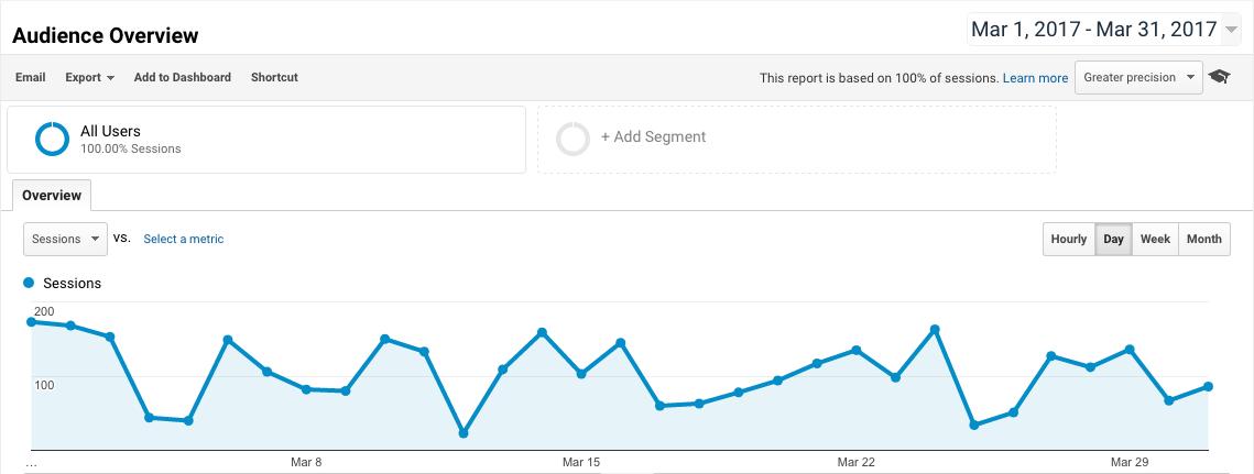 Google analytics igomoon.png