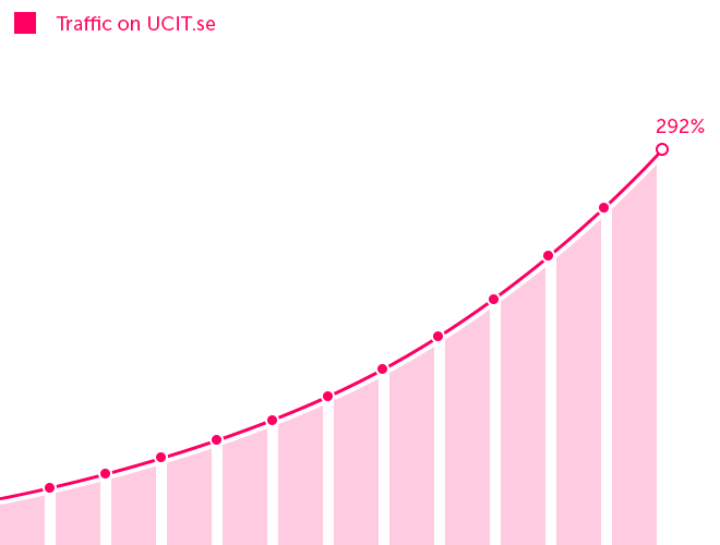traffic-increase-ucit.png