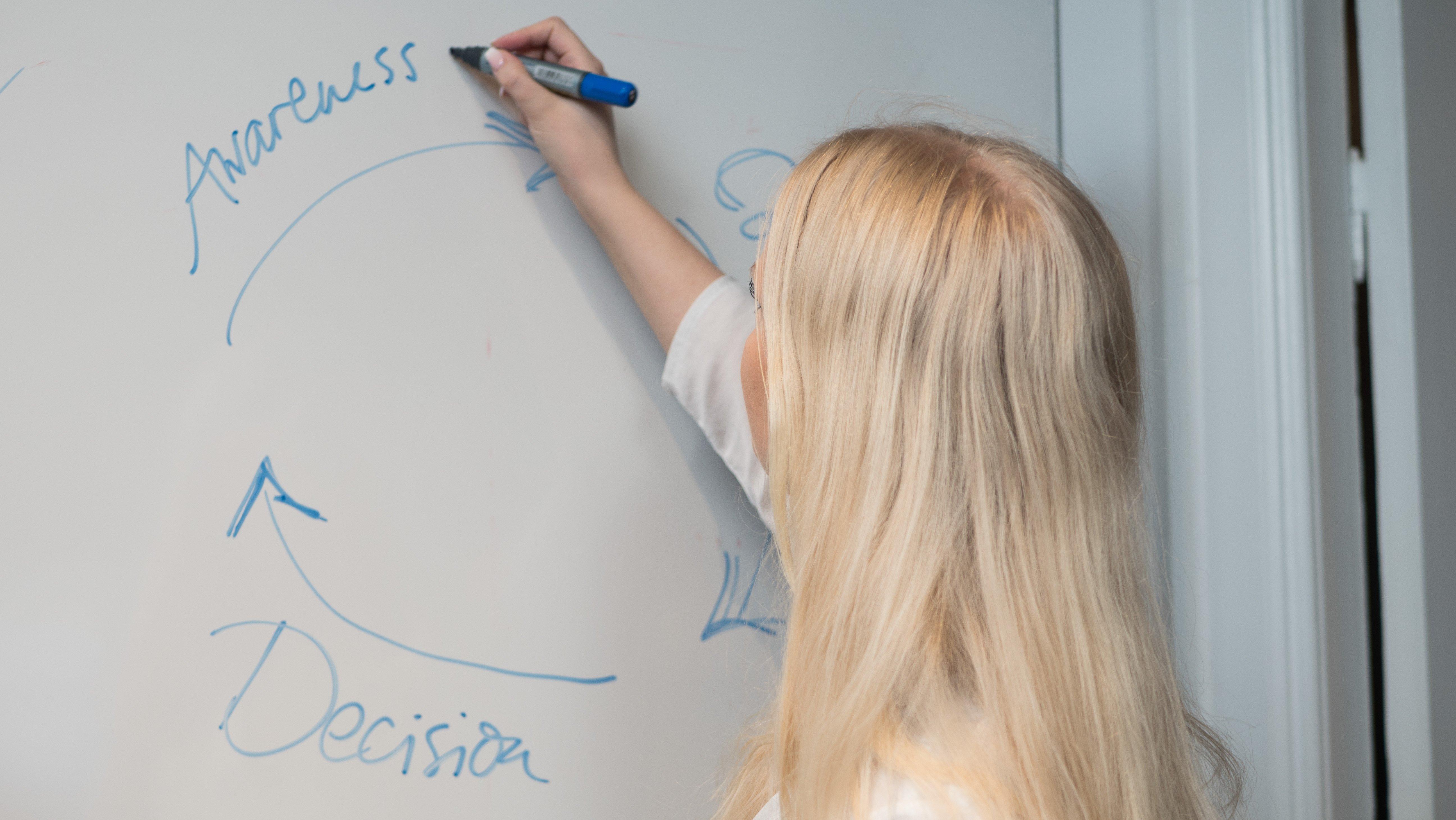 Matilda illustrates the buyer's journey