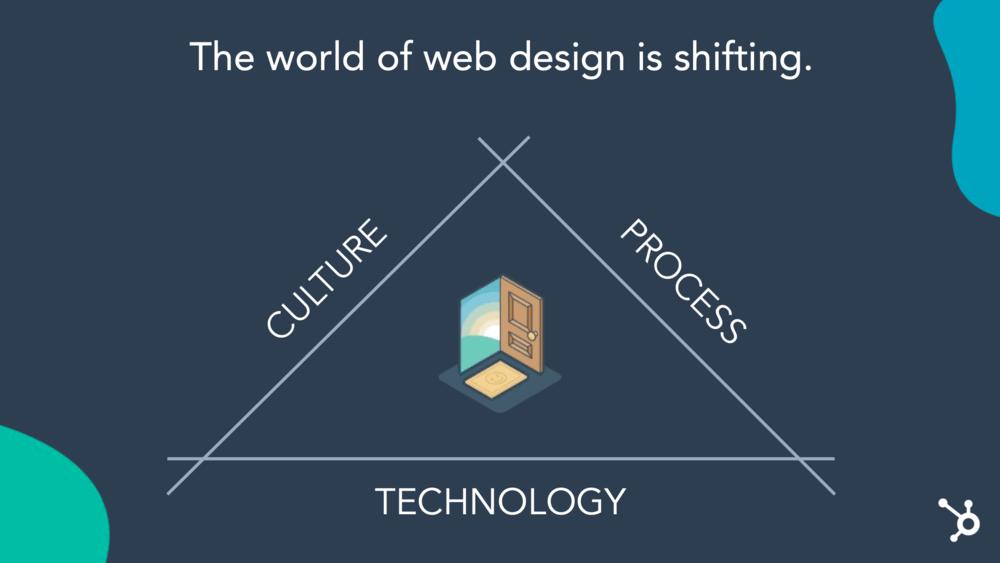 world-of-design-shifting